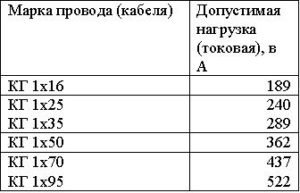 таблица213654894