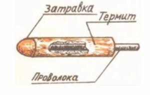 сварочный карандаш
